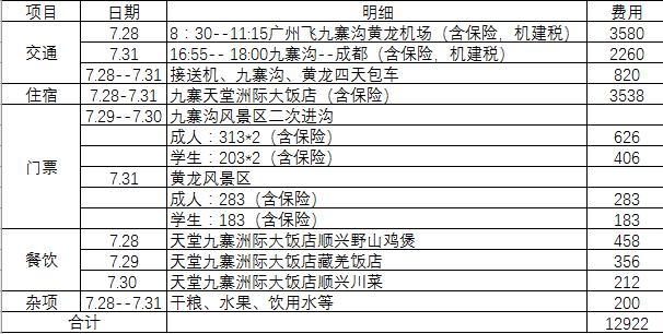黄龙600风扇电路图