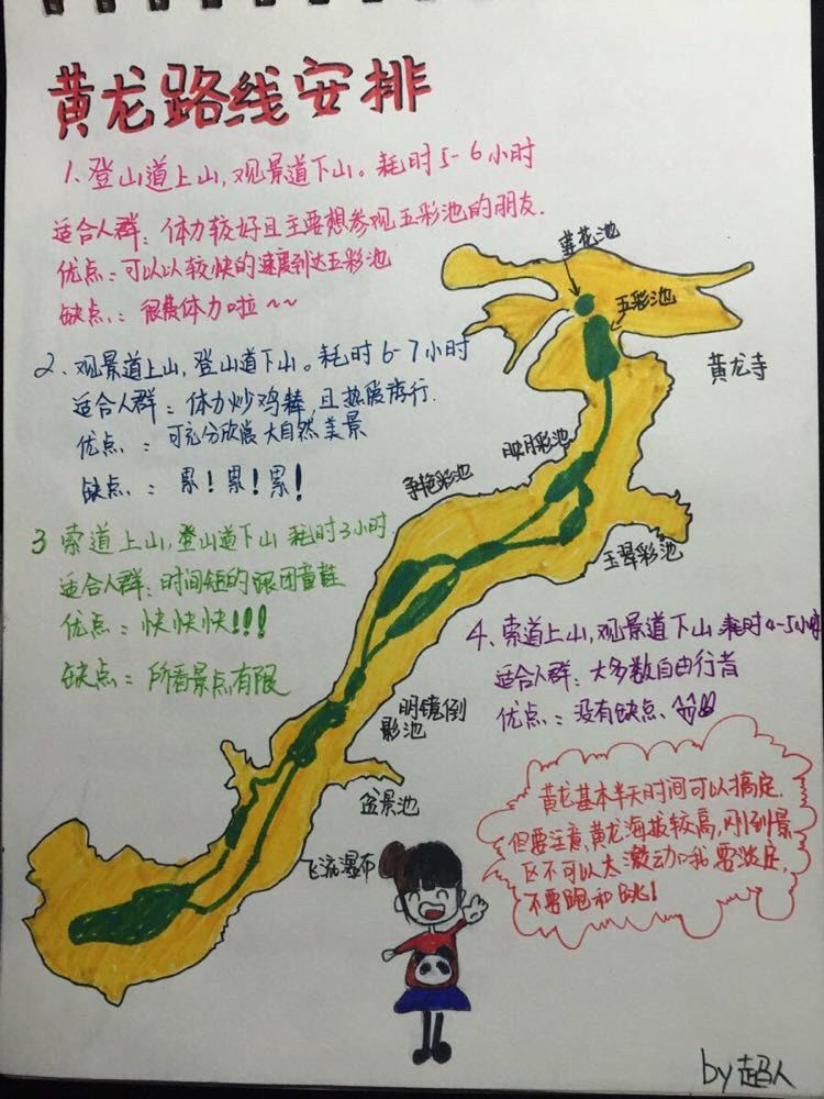 成都九寨手绘日记