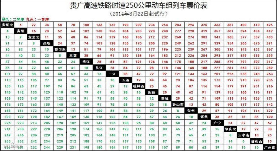 阳朔自助游之贵广高铁时刻表 贵阳游记攻略【