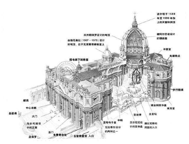 教堂铅笔手绘无水印