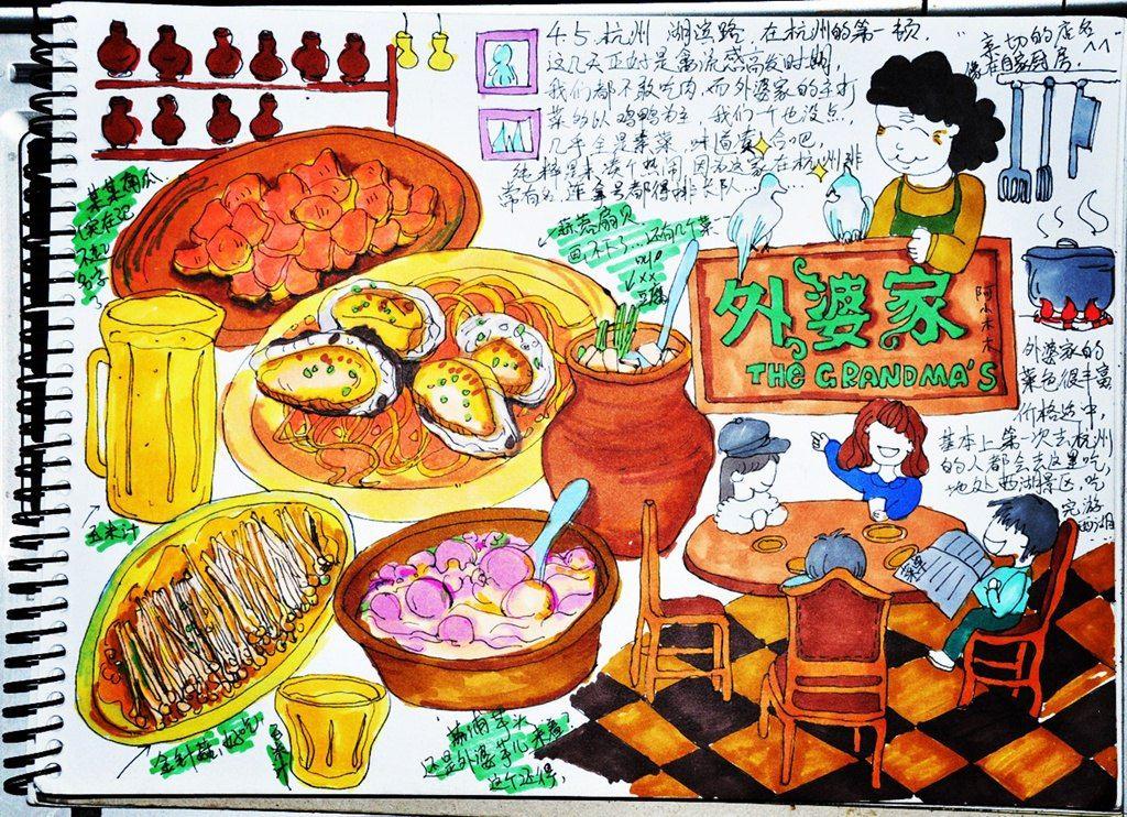 手绘做饭场景图