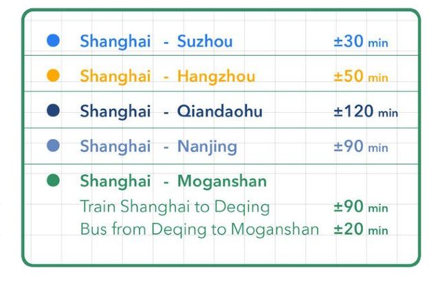 Looking for that perfect weekend getaway? Shanghai Edition!